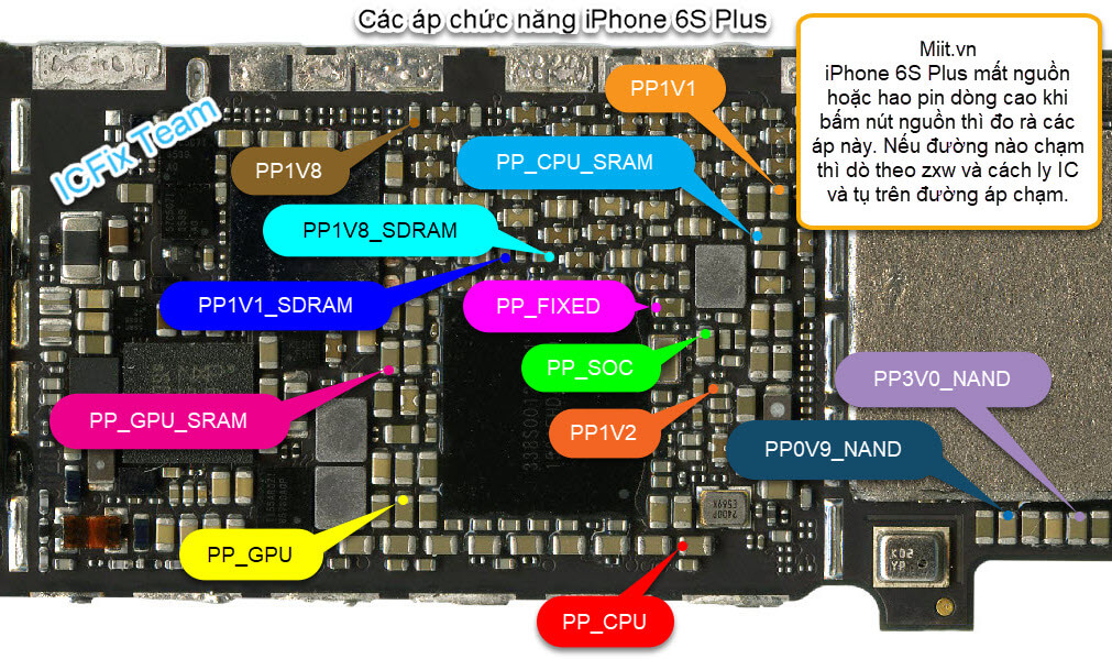 iPhone 6S Plus Chạm Áp Thứ Cấp