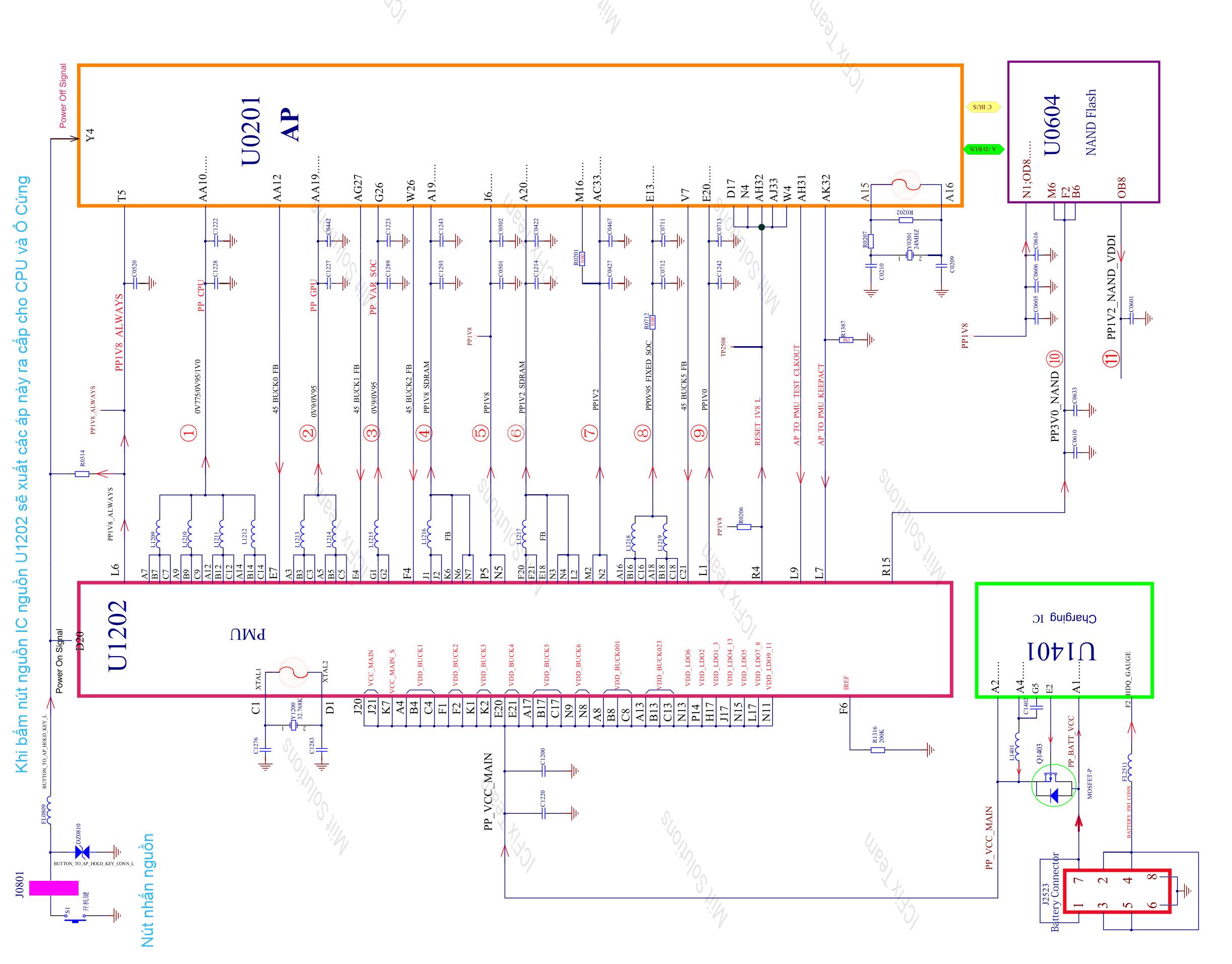 Các áp IC nguồn cấp cho CPU và Ổ cứng
