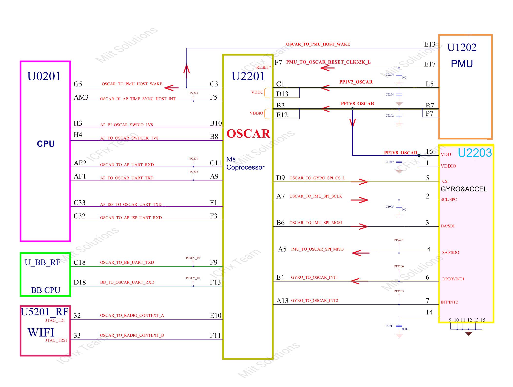 U2205 IC quản lý cảm biến xoay màn hình iPhone 6