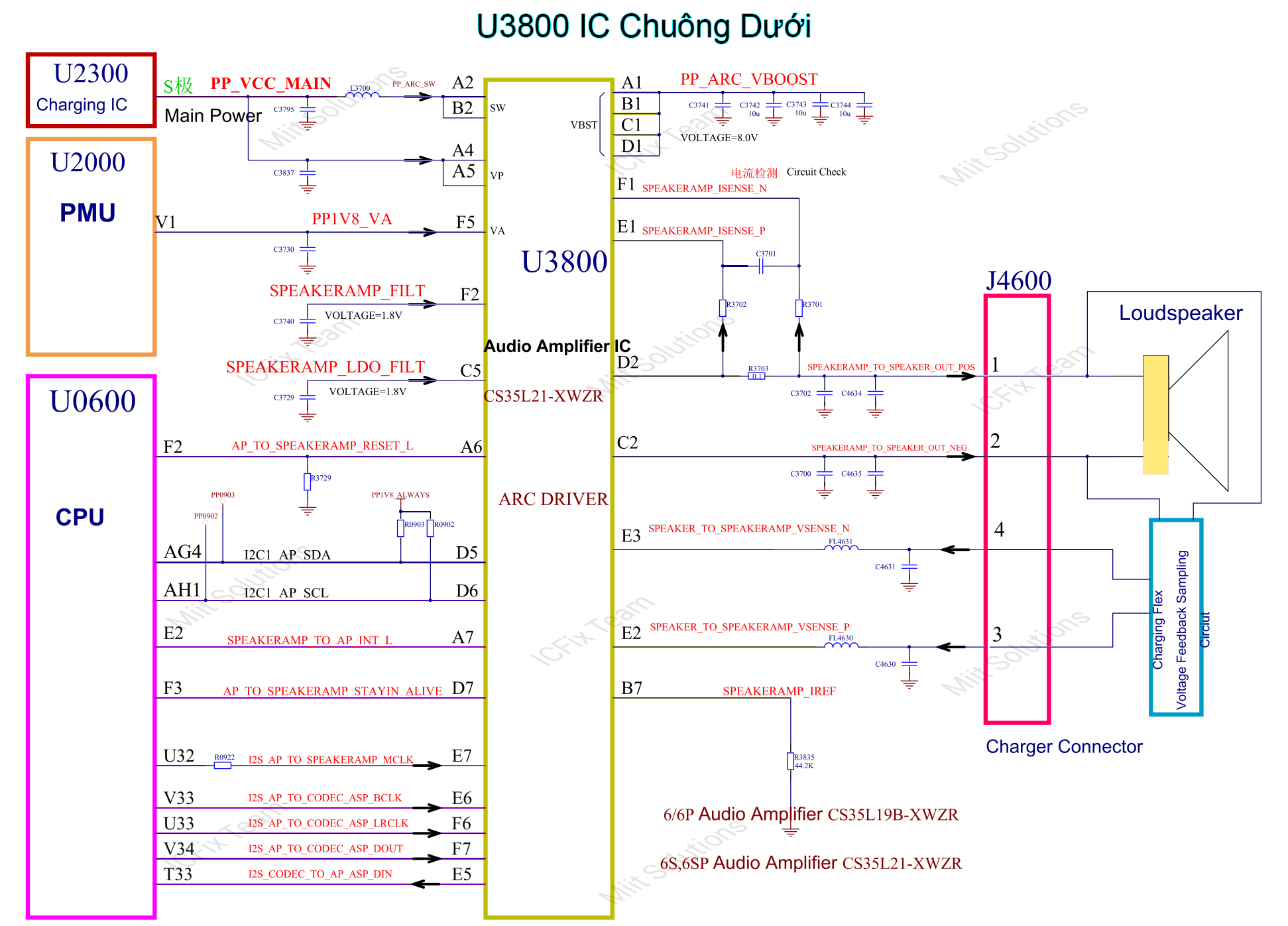 U3700 IC DAC quản lý chuông loa ngoài