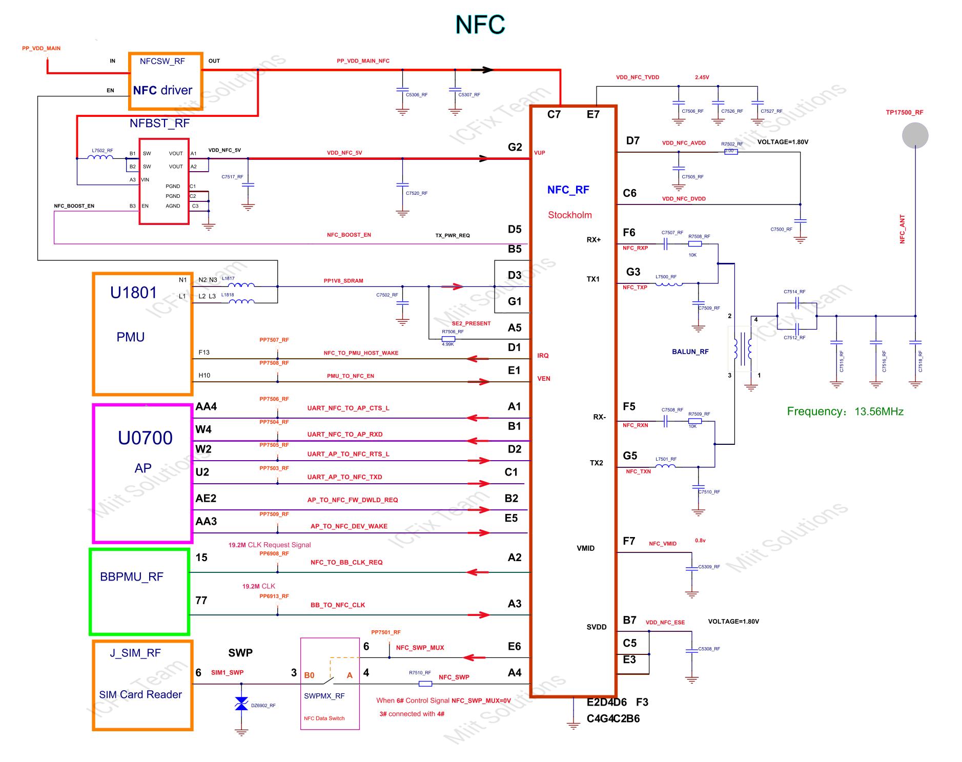 NFC_RF IC quản lý NFC iPhone 7