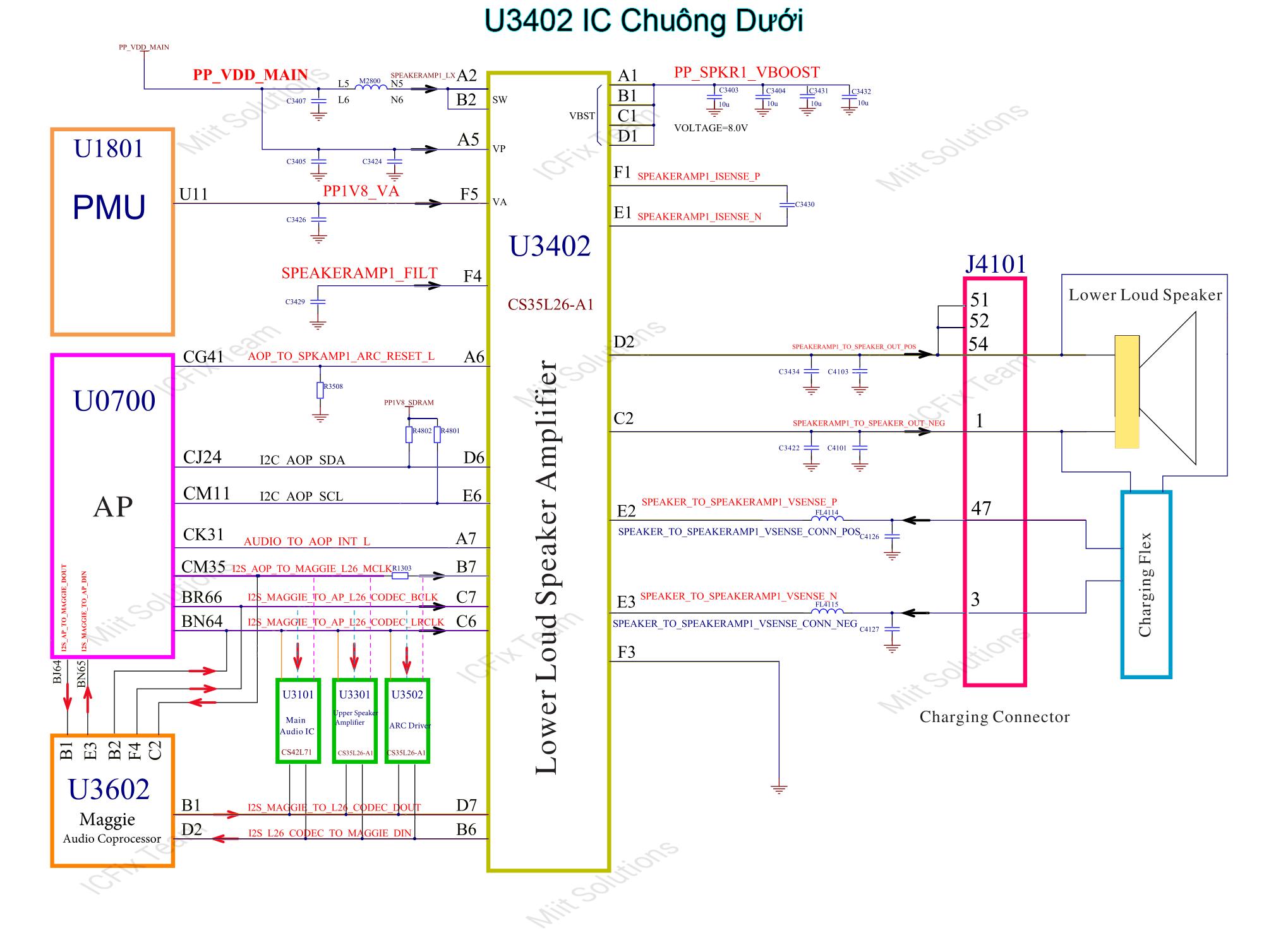 U3402 IC DAC quản lý chuông dưới iPhone 7