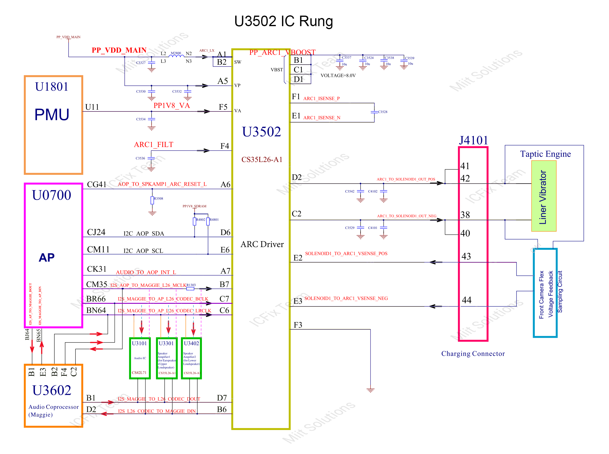 U3502 IC quản lý rung taptic engine iPhone 7
