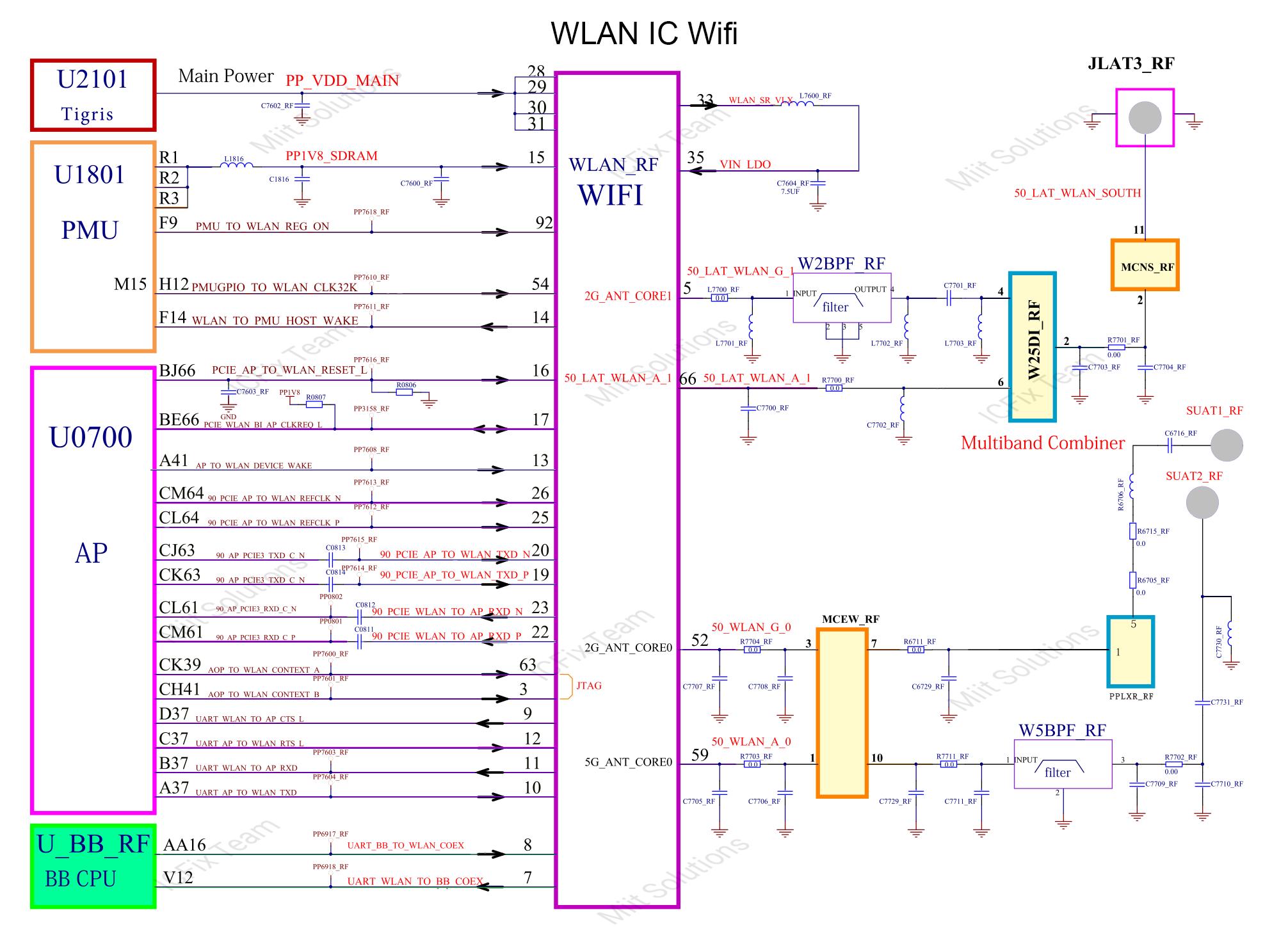 WLAN_RF IC wifi bluetooth iPhone 7