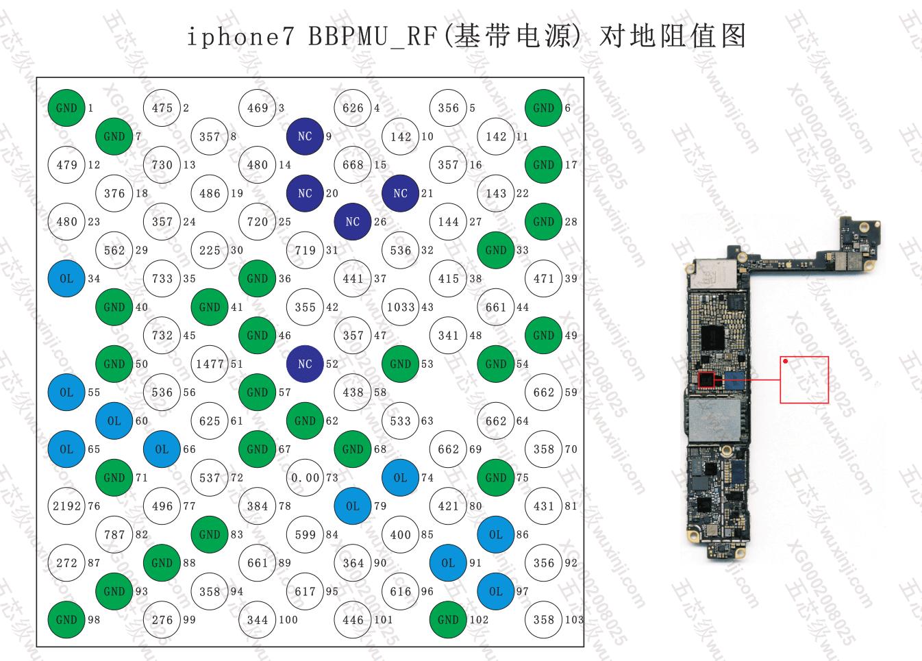 BBPMU_RF IC nguồn Baseband iPhone 7 - I Can Fix